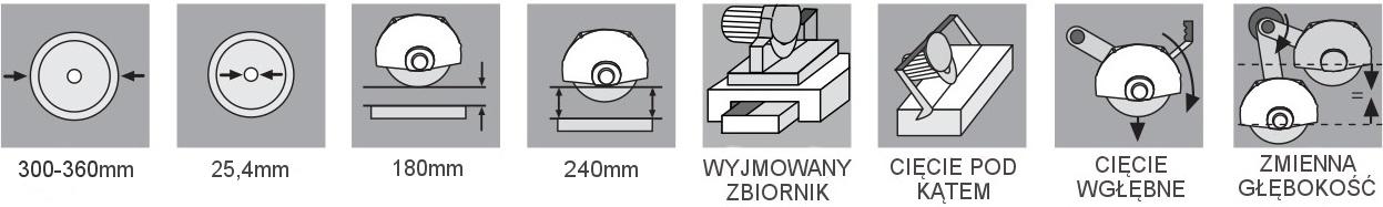 charakterystyka-techniczna-raimondi-zoe-150